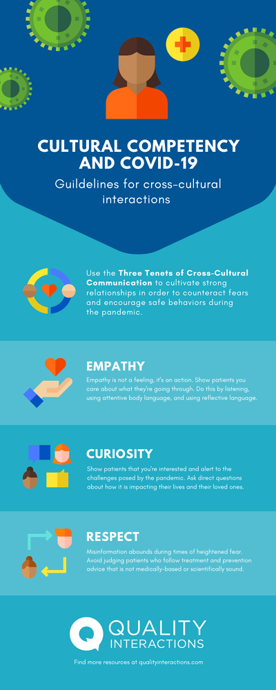 Cultural Competency and COVID-19