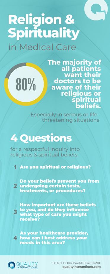 Religious-spiritual infographic